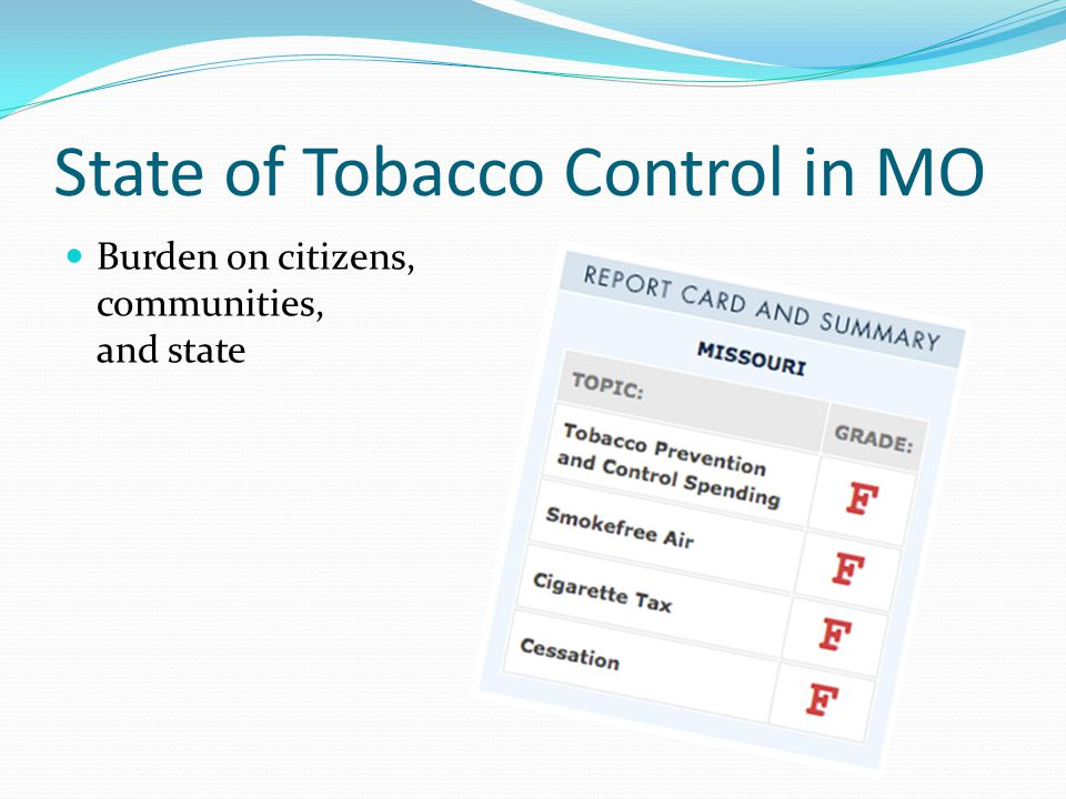 Adult Smoking Prevalence: 2007 Source: Center for Tobacco Policy Research, 2007 County Level Study