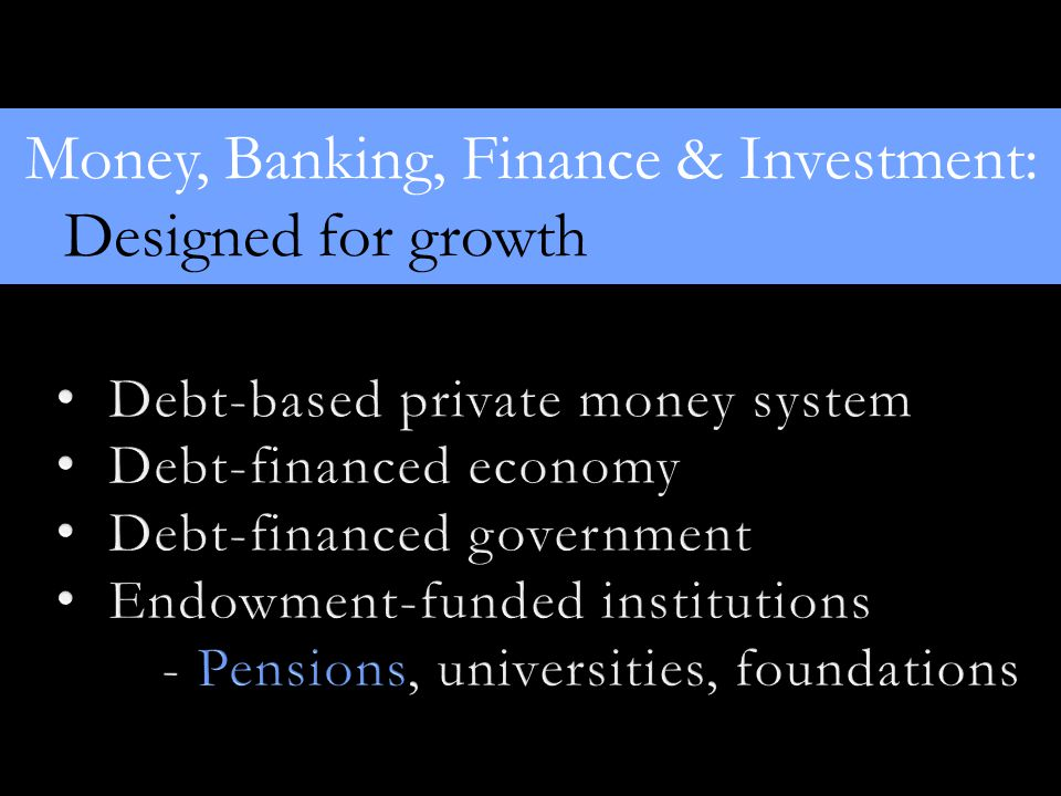 Money, Banking, Finance & Investment: Designed for growth