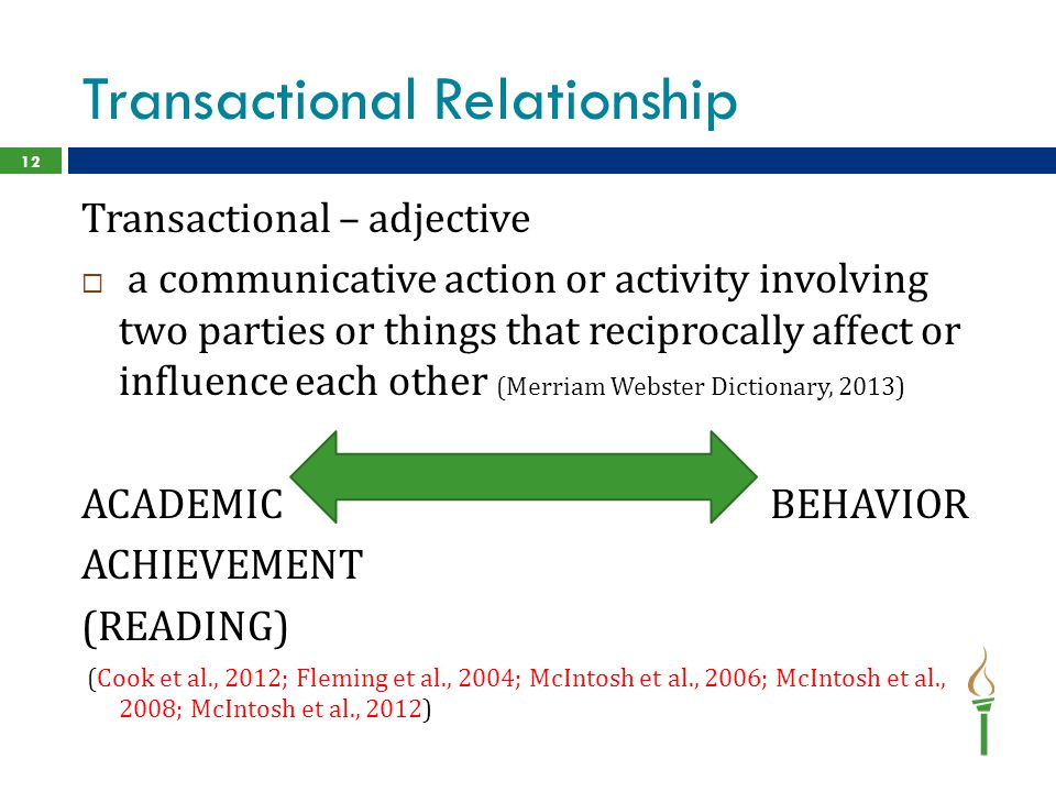 Transactional Relationship Transactional – adjective  a communicative action or activity involving two parties or things that reciprocally affect or influence each other (Merriam Webster Dictionary, 2013) ACADEMIC BEHAVIOR ACHIEVEMENT (READING) (Cook et al., 2012; Fleming et al., 2004; McIntosh et al., 2006; McIntosh et al., 2008; McIntosh et al., 2012) 12