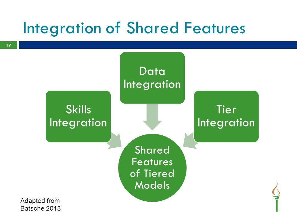 Skills Integration-What are Academic Skills and Academic Behaviors.