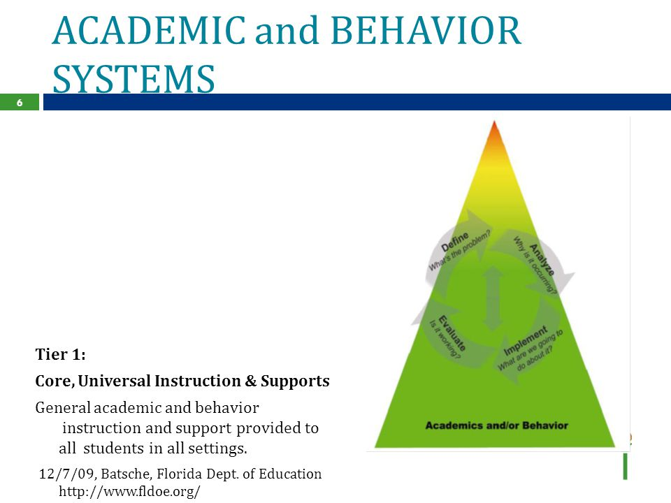 ACADEMIC and BEHAVIOR SYSTEMS Tier 1: Core, Universal Instruction & Supports General academic and behavior instruction and support provided to all stu