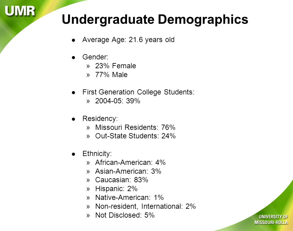 Undergraduate Demographics l Average Age: 21.6 years old l Gender: »23% Female »77% Male l First Generation College Students: »2004-05: 39% l Residency: »Missouri Residents: 76% »Out-State Students: 24% l Ethnicity: »African-American: 4% »Asian-American: 3% »Caucasian: 83% »Hispanic: 2% »Native-American: 1% »Non-resident, International: 2% »Not Disclosed: 5%