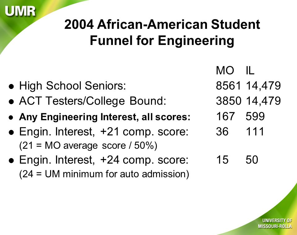 2004 African-American Student Funnel for Engineering MOIL l High School Seniors:856114,479 l ACT Testers/College Bound: 385014,479 l Any Engineering Interest, all scores: 167599 l Engin.