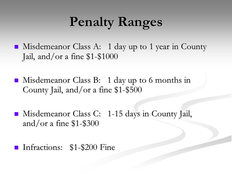 Penalty Ranges Misdemeanor Class A: 1 day up to 1 year in County Jail, and/or a fine $1-$1000 Misdemeanor Class A: 1 day up to 1 year in County Jail, and/or a fine $1-$1000 Misdemeanor Class B: 1 day up to 6 months in County Jail, and/or a fine $1-$500 Misdemeanor Class B: 1 day up to 6 months in County Jail, and/or a fine $1-$500 Misdemeanor Class C: 1-15 days in County Jail, and/or a fine $1-$300 Misdemeanor Class C: 1-15 days in County Jail, and/or a fine $1-$300 Infractions: $1-$200 Fine Infractions: $1-$200 Fine