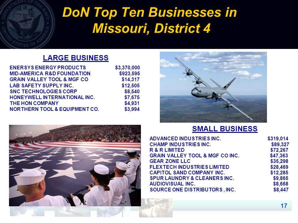 17 DoN Top Ten Businesses in Missouri, District 4 LARGE BUSINESS ENERSYS ENERGY PRODUCTS $3,370,000 MID-AMERICA R&D FOUNDATION $923,595 GRAIN VALLEY T