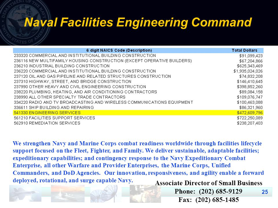 25 Naval Facilities Engineering Command We strengthen Navy and Marine Corps combat readiness worldwide through facilities lifecycle support focused on