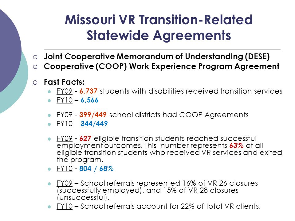 Missouri VR Transition-Related Statewide Agreements  Joint Cooperative Memorandum of Understanding (DESE)  Cooperative (COOP) Work Experience Program Agreement  Fast Facts: FY09 - 6,737 students with disabilities received transition services FY10 – 6,566 FY09 - 399/449 school districts had COOP Agreements FY10 – 344/449 FY09 - 627 eligible transition students reached successful employment outcomes.