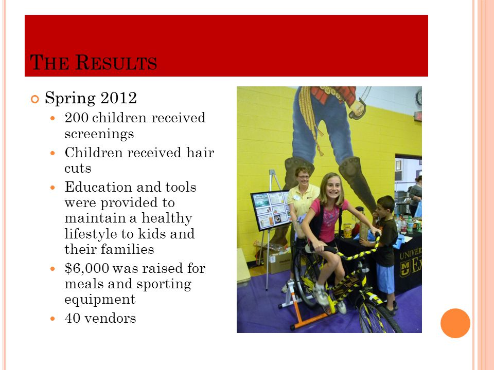 T HE R ESULTS Spring 2012 200 children received screenings Children received hair cuts Education and tools were provided to maintain a healthy lifestyle to kids and their families $6,000 was raised for meals and sporting equipment 40 vendors