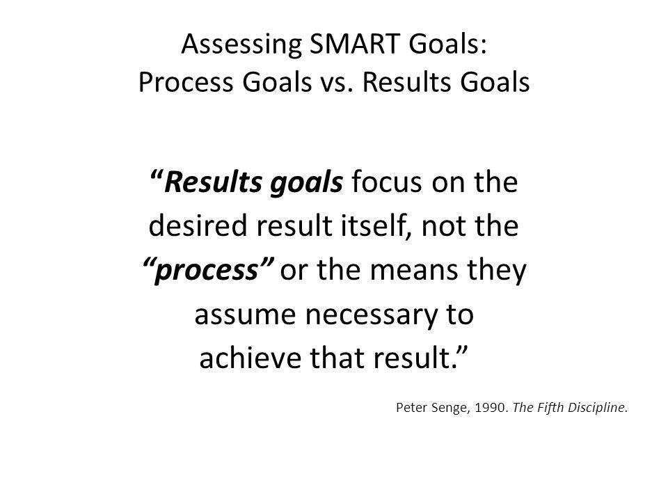 Assessing SMART Goals: Process Goals vs.