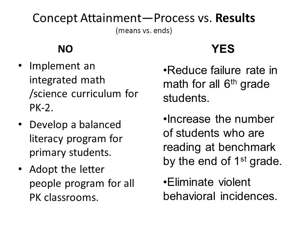 Concept Attainment—Process vs. Results (means vs. ends) NO Implement an integrated math /science curriculum for PK-2. Develop a balanced literacy prog