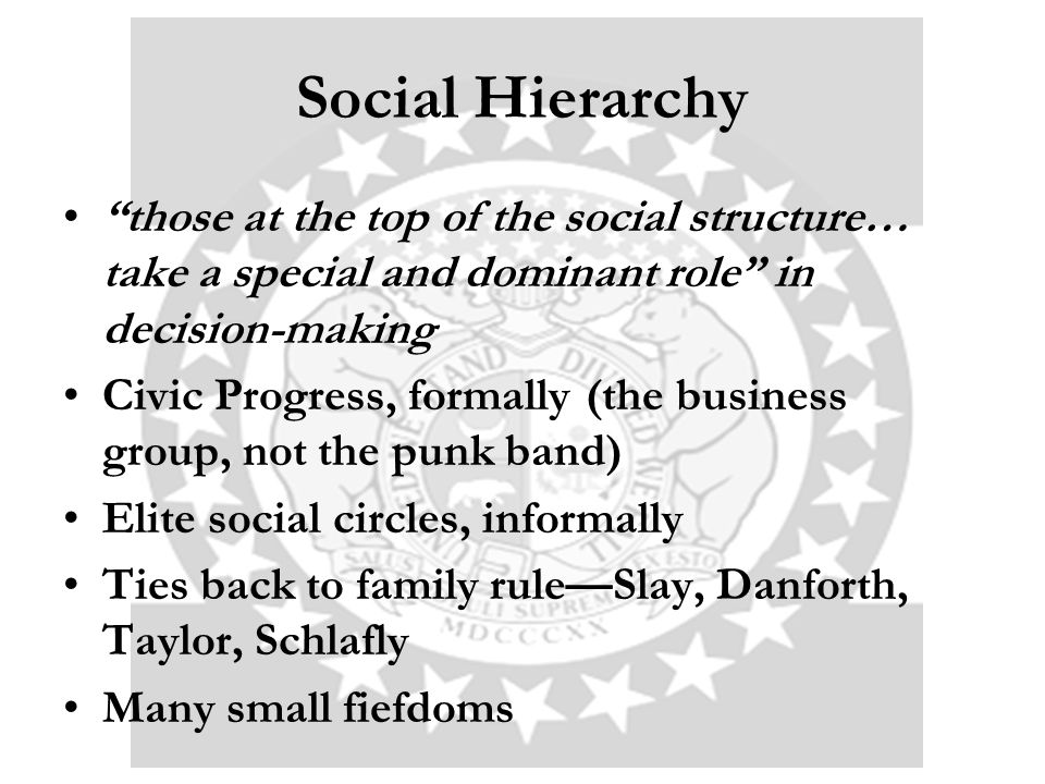 Social Hierarchy those at the top of the social structure… take a special and dominant role in decision-making Civic Progress, formally (the business group, not the punk band) Elite social circles, informally Ties back to family rule—Slay, Danforth, Taylor, Schlafly Many small fiefdoms