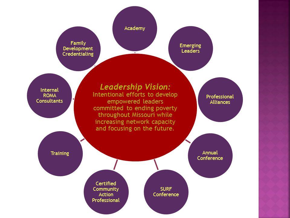 Training & T/A ConferencesCommitteesIRCFDCPAAcademy Emerging Leaders CCAP