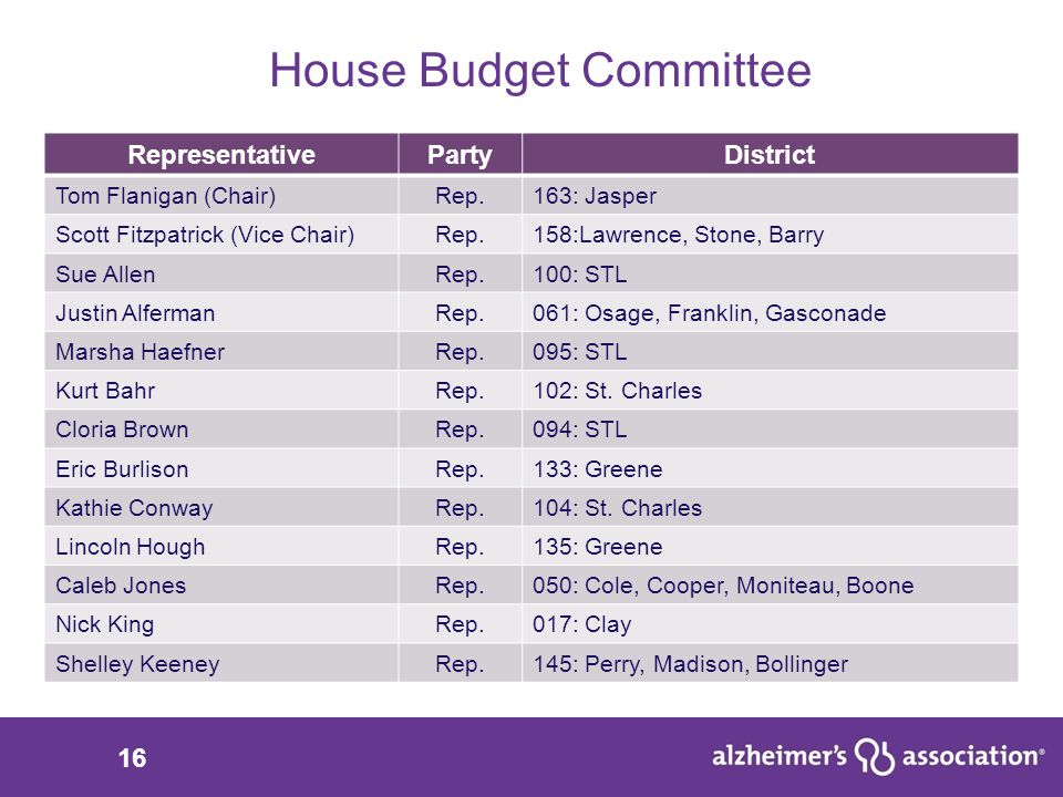 16 House Budget Committee RepresentativePartyDistrict Tom Flanigan (Chair)Rep.163: Jasper Scott Fitzpatrick (Vice Chair)Rep.158:Lawrence, Stone, Barry Sue AllenRep.100: STL Justin AlfermanRep.061: Osage, Franklin, Gasconade Marsha HaefnerRep.095: STL Kurt BahrRep.102: St.