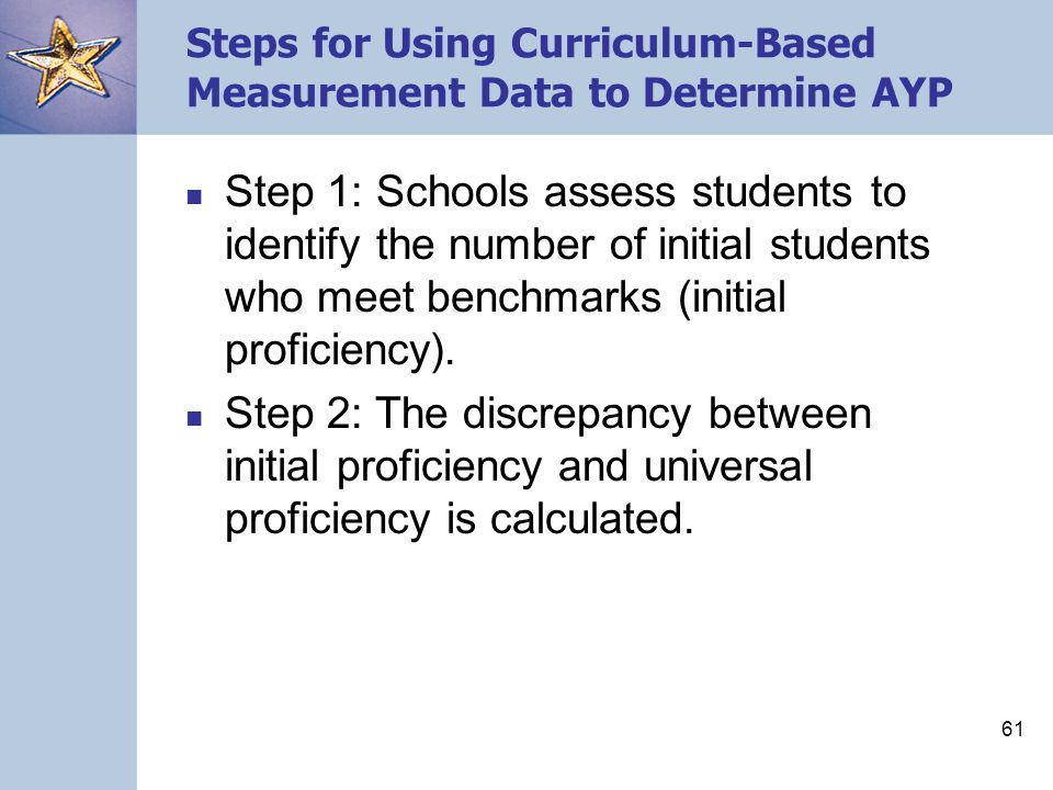 60 No Child Left Behind requires all schools to show Adequate Yearly Progress (AYP) toward a proficiency goal.