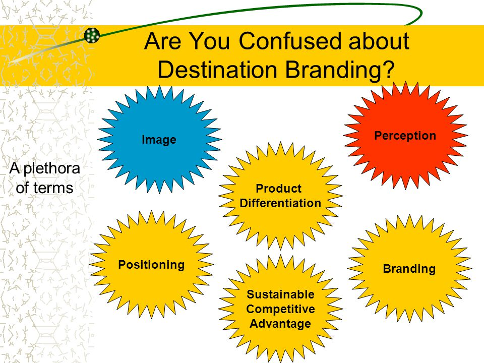 Are You Confused about Destination Branding? Image Perception Positioning Sustainable Competitive Advantage Product Differentiation Branding A plethor