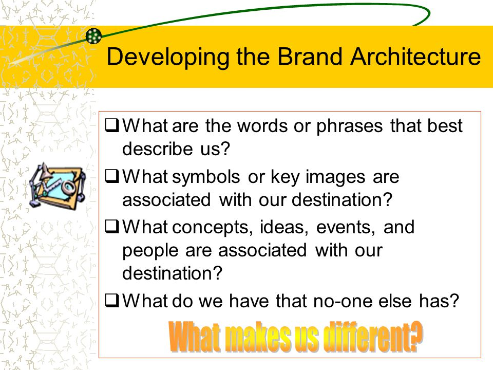 Developing the Brand Architecture  What are the words or phrases that best describe us?  What symbols or key images are associated with our destinat