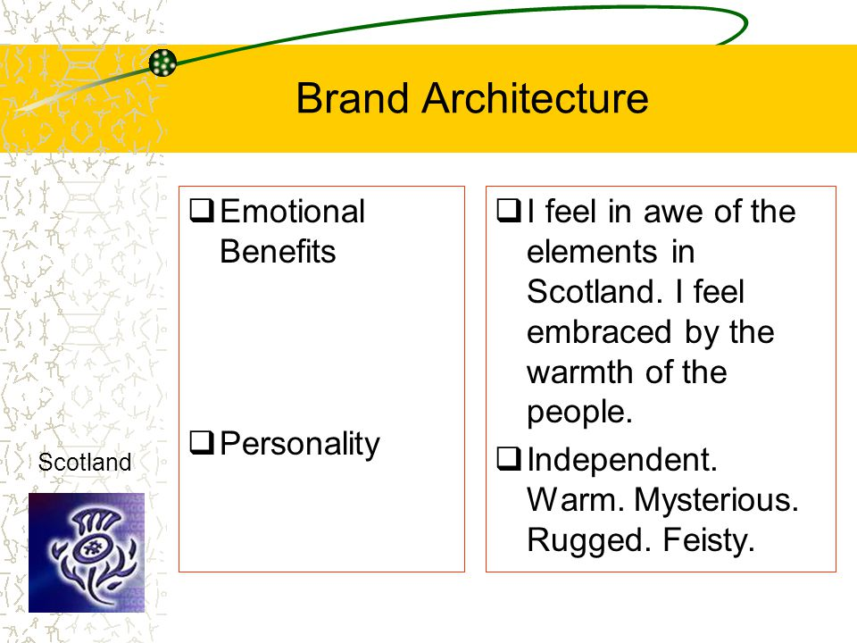 Brand Architecture  Emotional Benefits  Personality  I feel in awe of the elements in Scotland. I feel embraced by the warmth of the people.  Inde