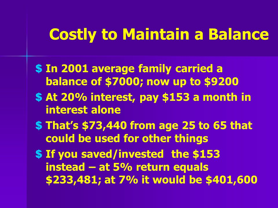 Costly to Maintain a Balance $ $ In 2001 average family carried a balance of $7000; now up to $9200 $ $ At 20% interest, pay $153 a month in interest alone $ $ That's $73,440 from age 25 to 65 that could be used for other things $ $ If you saved/invested the $153 instead – at 5% return equals $233,481; at 7% it would be $401,600