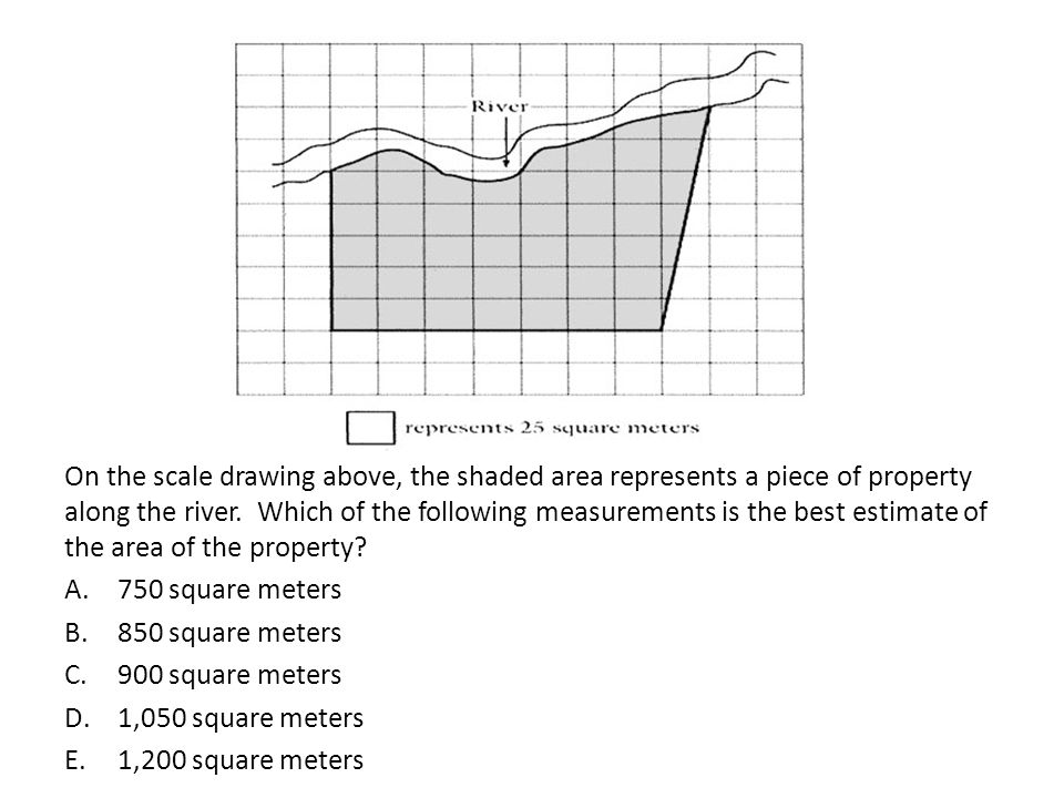 On the scale drawing above, the shaded area represents a piece of property along the river. Which of the following measurements is the best estimate o