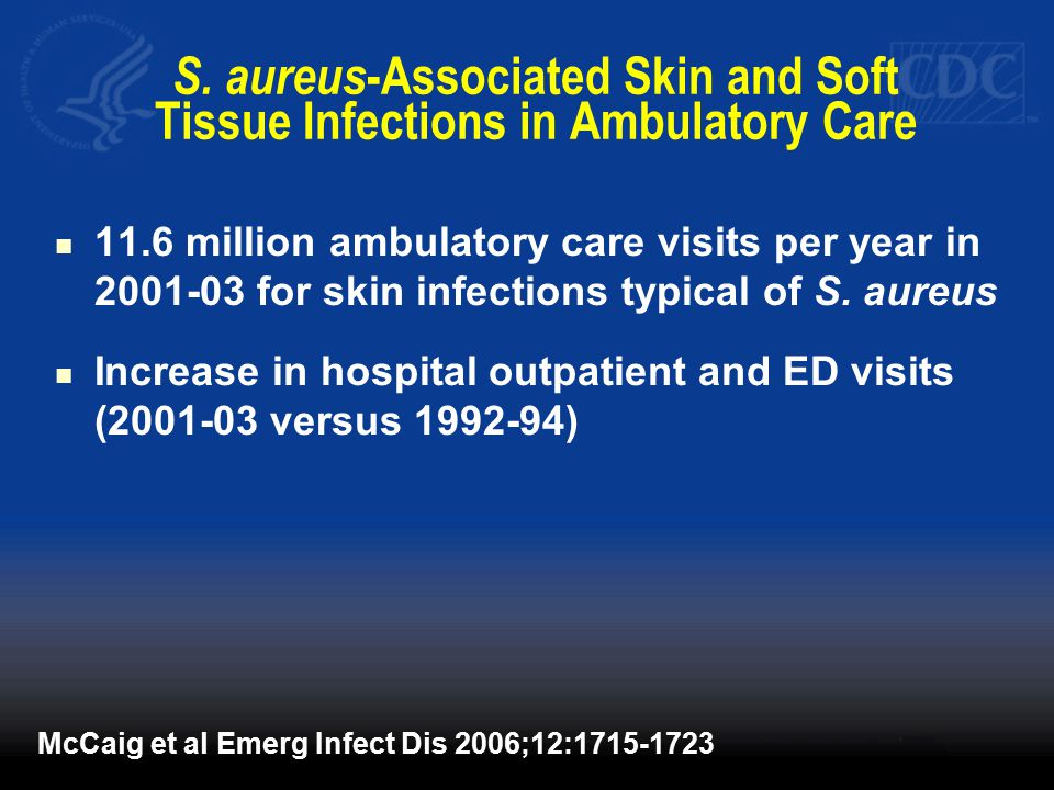 S. aureus -Associated Skin and Soft Tissue Infections in Ambulatory Care 11.6 million ambulatory care visits per year in 2001-03 for skin infections t