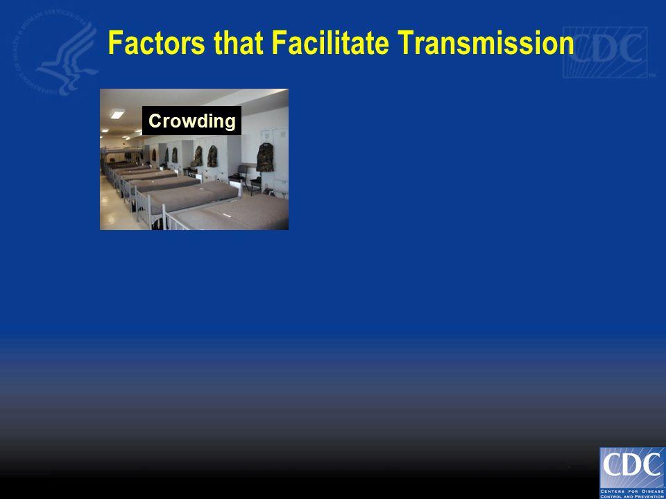 Factors that Facilitate Transmission Crowding