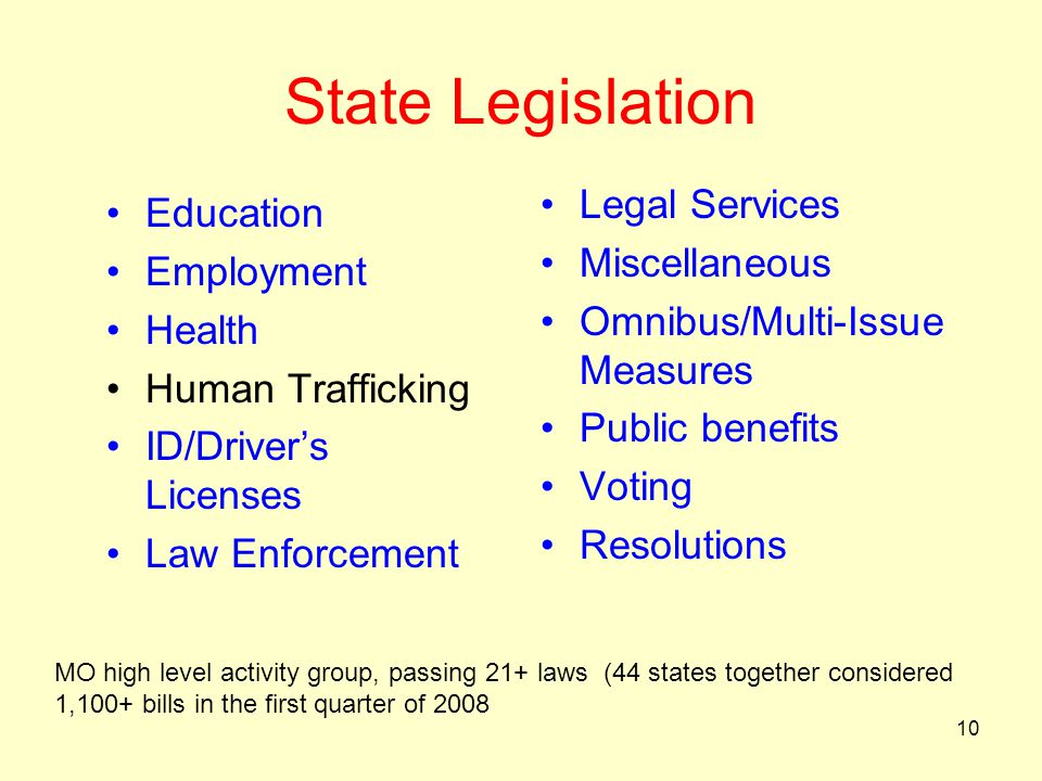 10 State Legislation Education Employment Health Human Trafficking ID/Driver's Licenses Law Enforcement Legal Services Miscellaneous Omnibus/Multi-Iss