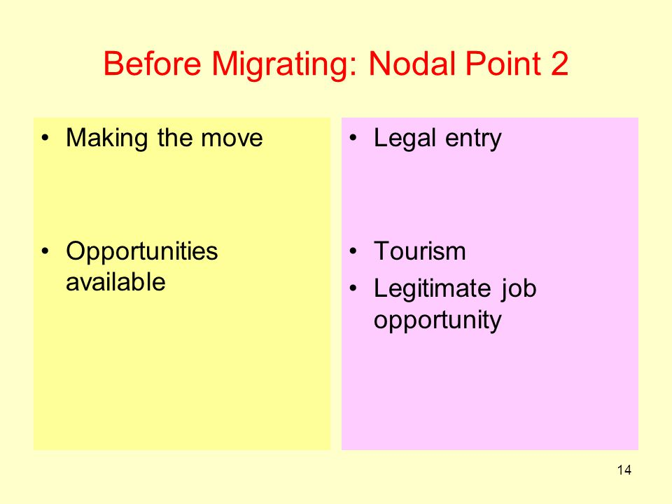 14 Before Migrating: Nodal Point 2 Making the move Opportunities available Legal entry Tourism Legitimate job opportunity