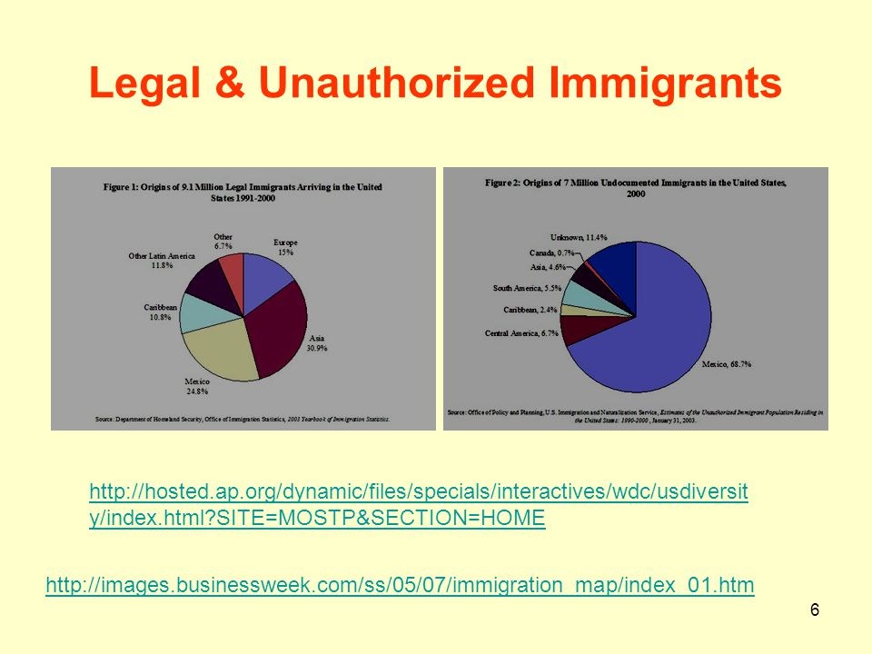 6 Legal & Unauthorized Immigrants http://hosted.ap.org/dynamic/files/specials/interactives/wdc/usdiversit y/index.html?SITE=MOSTP&SECTION=HOME http://