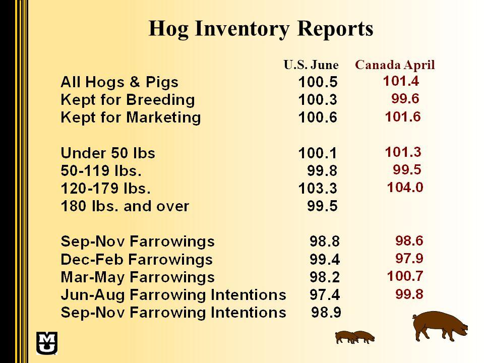 Hog Inventory Reports U.S. June Canada April