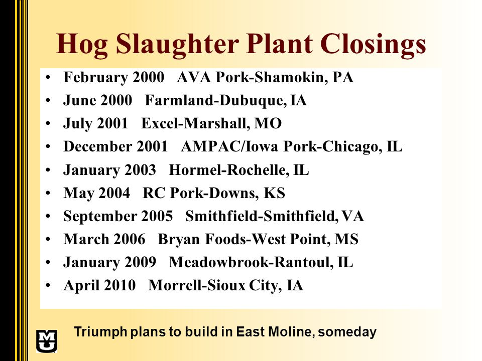 Hog Slaughter Plant Closings February 2000 AVA Pork-Shamokin, PA June 2000 Farmland-Dubuque, IA July 2001 Excel-Marshall, MO December 2001 AMPAC/Iowa Pork-Chicago, IL January 2003 Hormel-Rochelle, IL May 2004 RC Pork-Downs, KS September 2005 Smithfield-Smithfield, VA March 2006 Bryan Foods-West Point, MS January 2009 Meadowbrook-Rantoul, IL April 2010 Morrell-Sioux City, IA Triumph plans to build in East Moline, someday