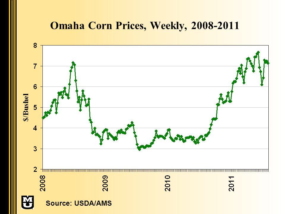 Omaha Corn Prices, Weekly, 2008-2011 Source: USDA/AMS