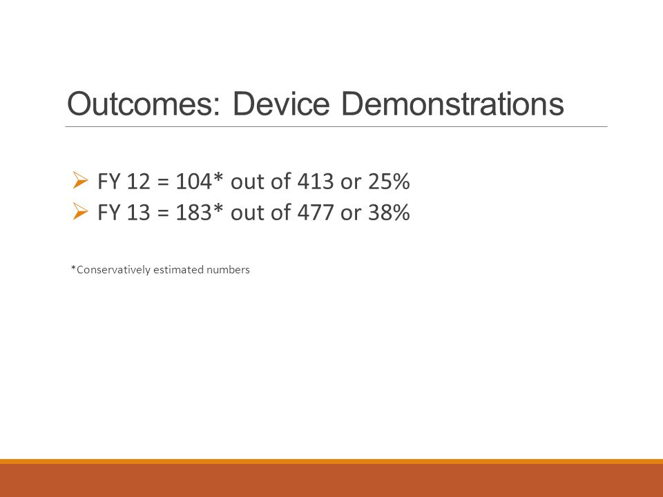 Outcomes: Device Demonstrations  FY 12 = 104* out of 413 or 25%  FY 13 = 183* out of 477 or 38% *Conservatively estimated numbers