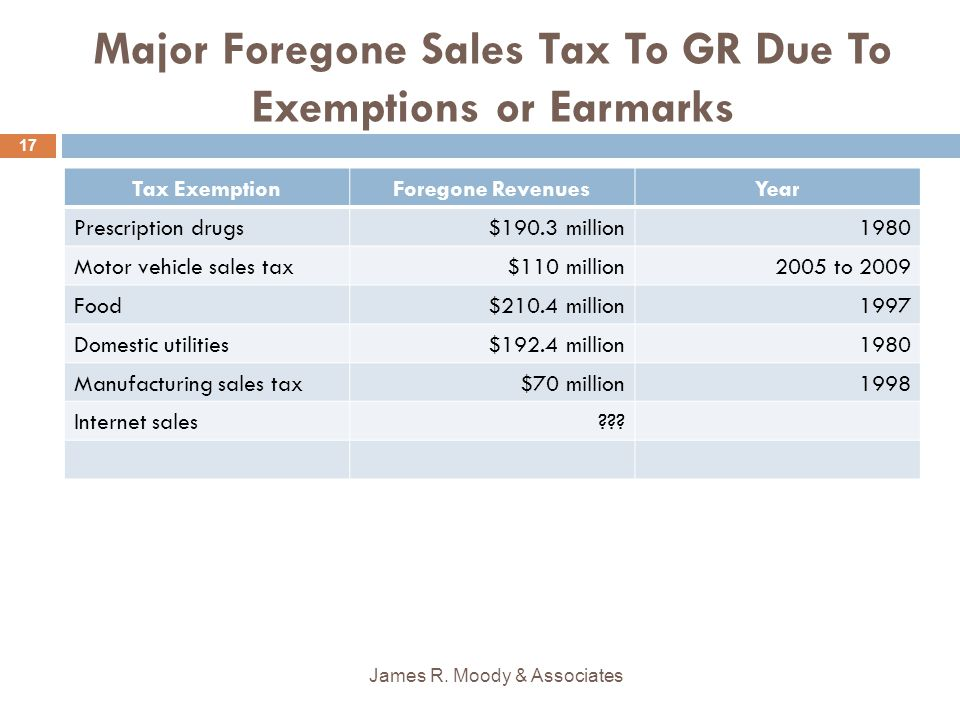 Major Foregone Sales Tax To GR Due To Exemptions or Earmarks Tax ExemptionForegone RevenuesYear Prescription drugs$190.3 million1980 Motor vehicle sales tax$110 million2005 to 2009 Food$210.4 million1997 Domestic utilities$192.4 million1980 Manufacturing sales tax$70 million1998 Internet sales .