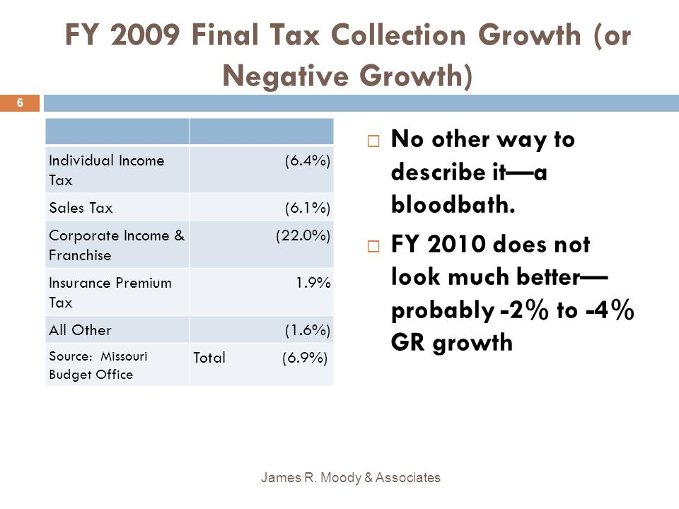 What Is Happening In FY 2009 and FY 2010.