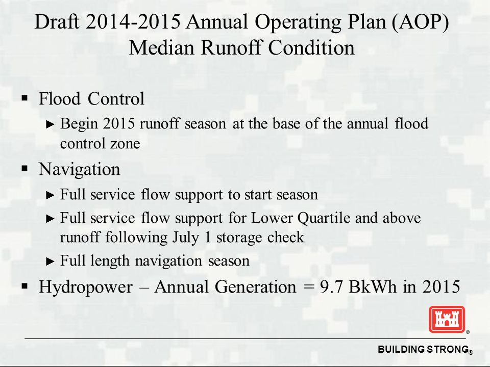 BUILDING STRONG ® Draft 2014-2015 Annual Operating Plan (AOP) Median Runoff Condition  Flood Control ► Begin 2015 runoff season at the base of the annual flood control zone  Navigation ► Full service flow support to start season ► Full service flow support for Lower Quartile and above runoff following July 1 storage check ► Full length navigation season  Hydropower – Annual Generation = 9.7 BkWh in 2015