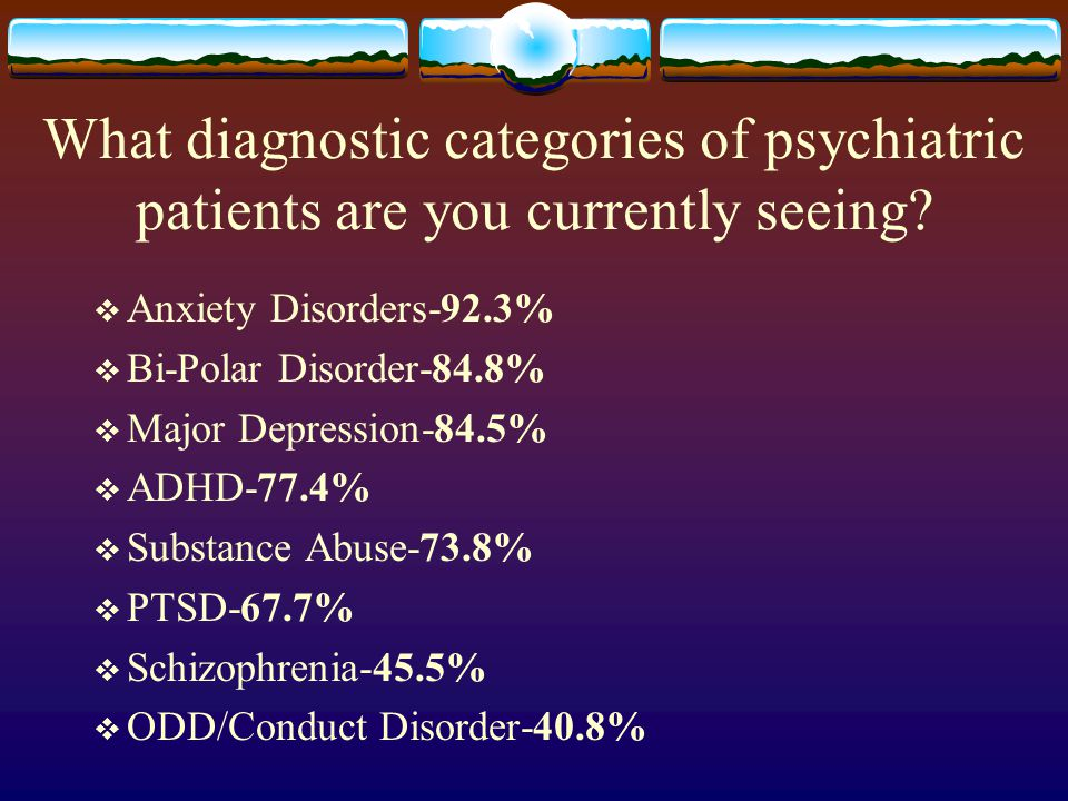 What diagnostic categories of psychiatric patients are you currently seeing.