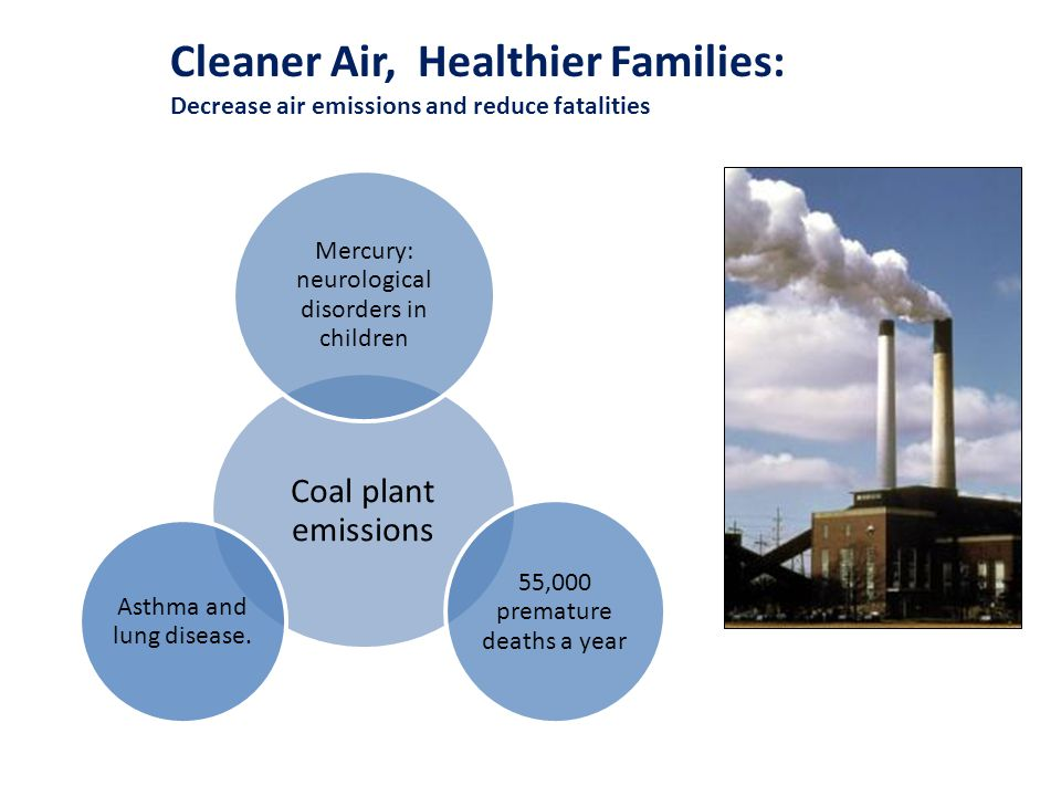 Cleaner Air, Healthier Families: Decrease air emissions and reduce fatalities Coal plant emissions Mercury: neurological disorders in children 55,000