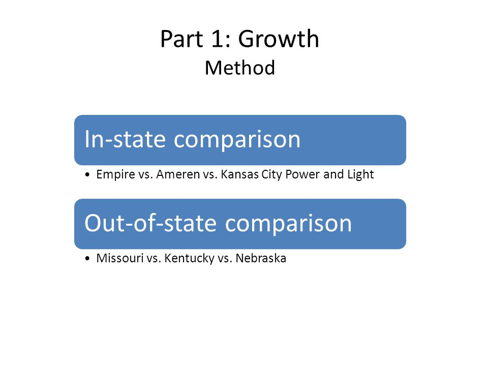 Part 1: Growth Method In-state comparison Empire vs.