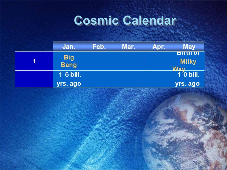 Cosmic Calendar 10 bill.yrs. ago 15 bill. yrs.