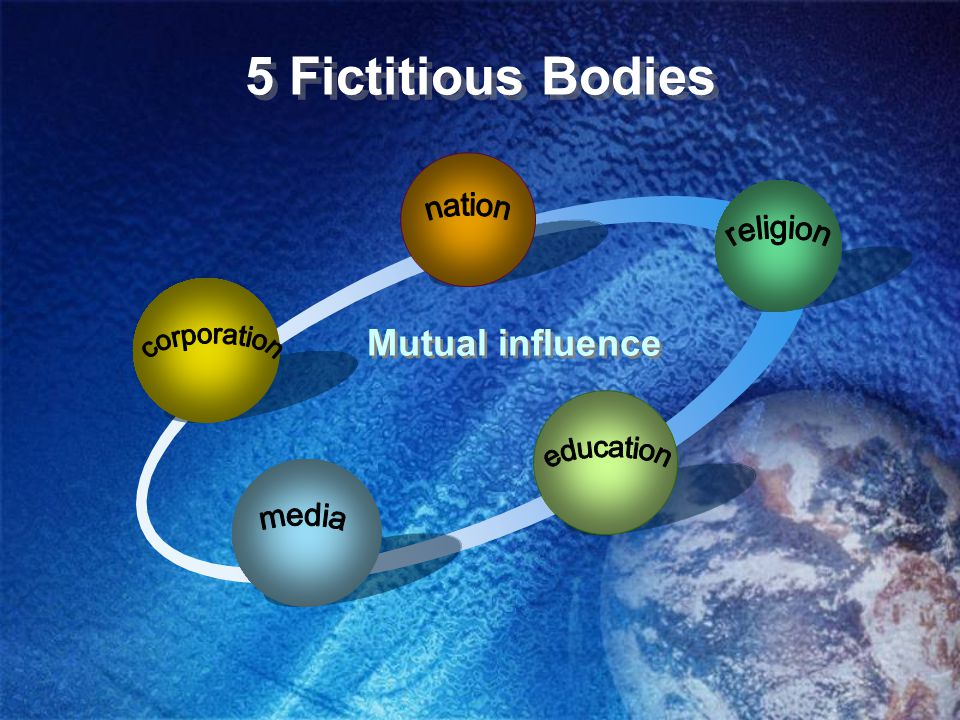 5 Fictitious Bodies Mutual influence