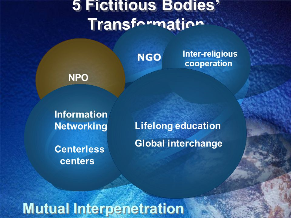 5 Fictitious Bodies ' Transformation NGO Information Networking Centerless centers Mutual Interpenetration NPO Inter-religious cooperation Lifelong education Global interchange