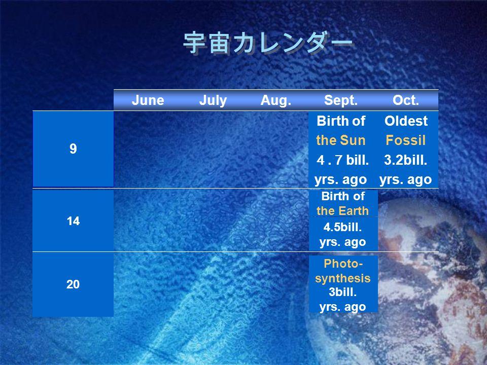 宇宙カレンダー 3.2bill. yrs. ago 4. 7 bill. yrs.