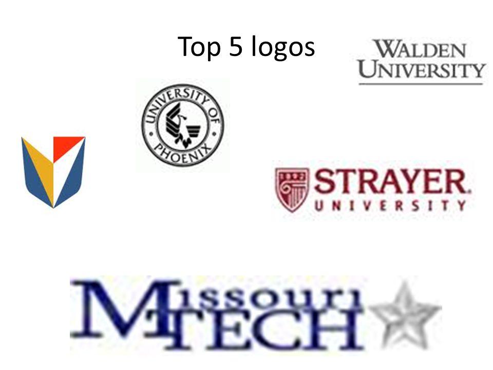 Top 5 logos