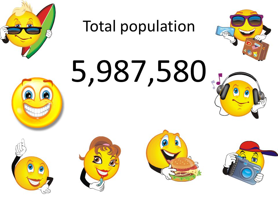 Total population 5,987,580