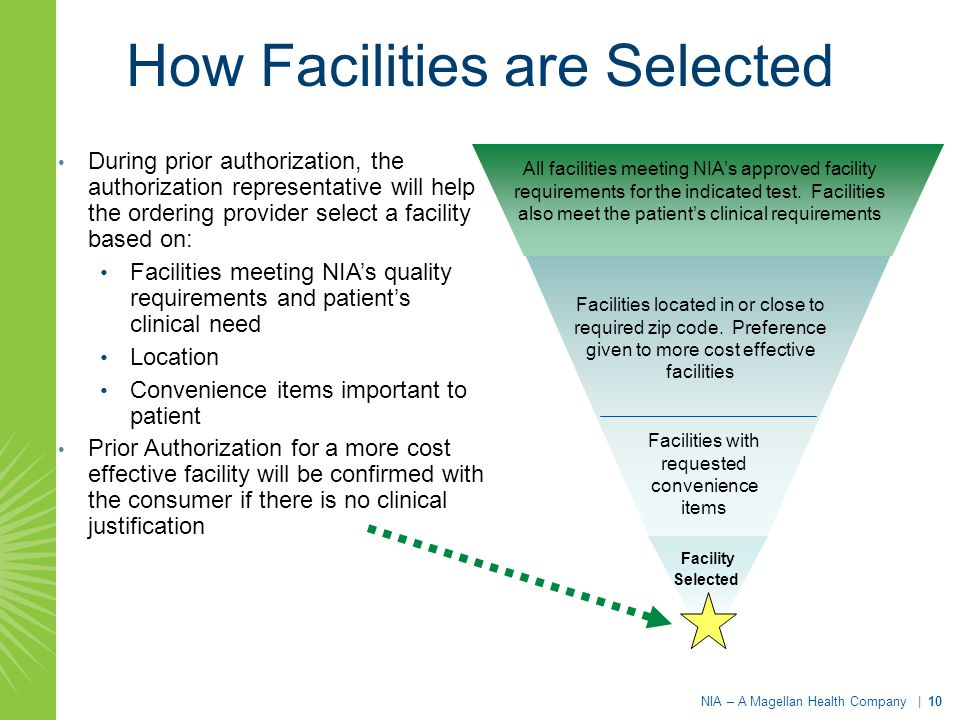 How Facilities are Selected During prior authorization, the authorization representative will help the ordering provider select a facility based on: F