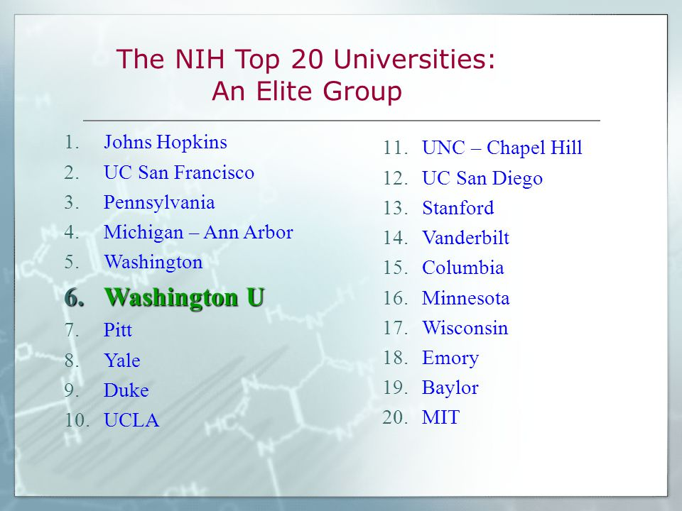 The NIH Top 20 Universities: An Elite Group 1.Johns Hopkins 2.UC San Francisco 3.Pennsylvania 4.Michigan – Ann Arbor 5.Washington 6.Washington U 7.Pitt 8.Yale 9.Duke 10.UCLA 11.UNC – Chapel Hill 12.UC San Diego 13.Stanford 14.Vanderbilt 15.Columbia 16.Minnesota 17.Wisconsin 18.Emory 19.Baylor 20.MIT
