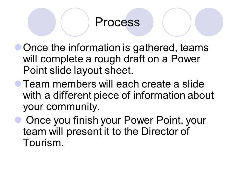 Resources 1.Communities worksheet: communities worksheet.doc 2.