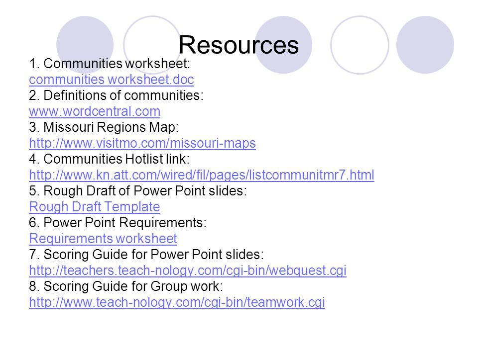 Resources 1. Communities worksheet: communities worksheet.doc 2.
