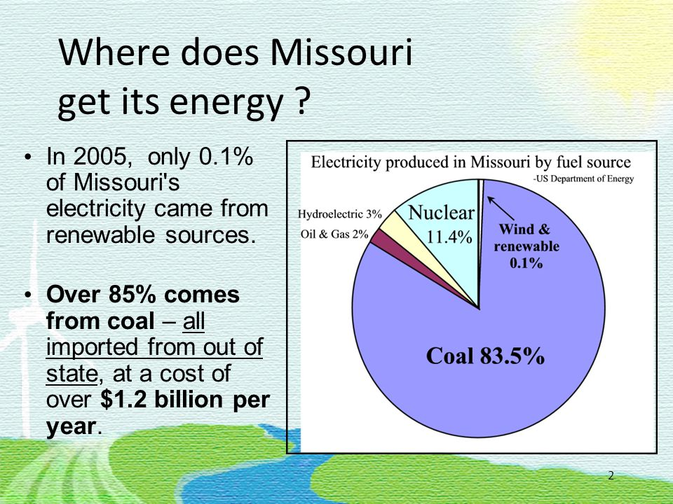 What we do Renew Missouri is a membership- supported, non-profit group Bring stakeholders for energy issues together to educate & negotiate Promote renewables and energy efficiency to the public Evaluate what energy policies Missouri should implement Guide stakeholders as they use the policies that are put in place.