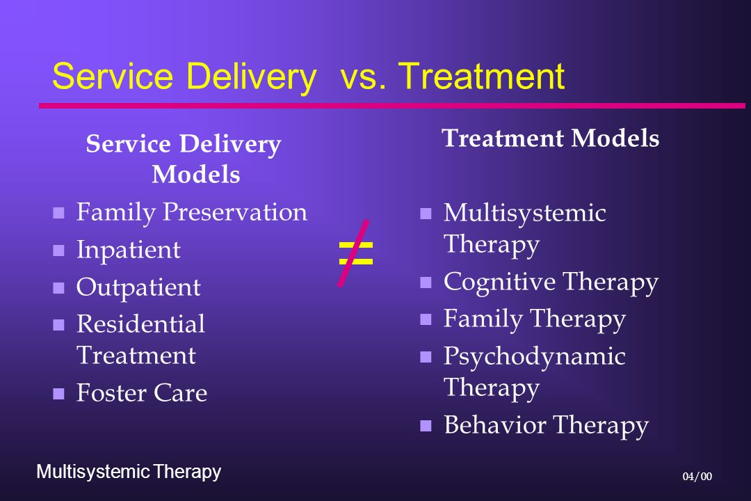 Multisystemic Therapy 04/00 Service Delivery vs.